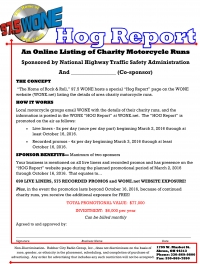 WONE Hog Report